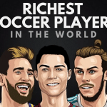 The 20 Richest Soccer Players in the World