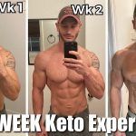 Keto Lean Body 2021 Review – Critical Research Found!