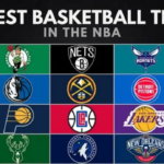 Facts About The 20 Richest NBA Teams !