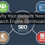 5 REASONS WHY YOUR WEBSITE NEEDS SEARCH ENGINE OPTIMIZATION (SEO)
