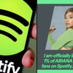 todaystopfans byspotify com How to access Spotify's Today's Top Fans feature